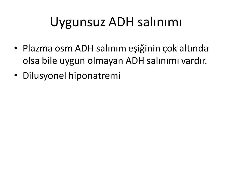 Uygunsuz ADH salınımı Plazma osm ADH salınım eşiğinin çok altında olsa bile uygun olmayan ADH salınımı vardır.