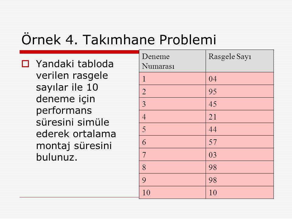 Örnek 4. Takımhane Problemi