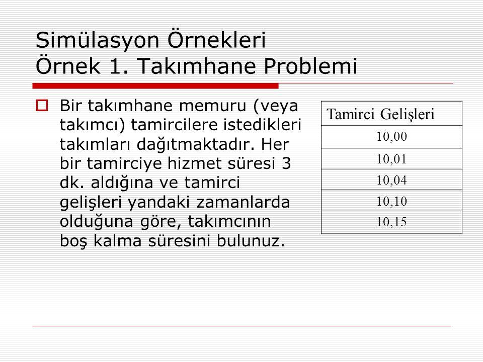 Simülasyon Örnekleri Örnek 1. Takımhane Problemi