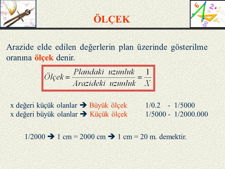 ÖLÇEK Arazide elde edilen değerlerin plan üzerinde gösterilme oranına ölçek denir. x değeri küçük olanlar  Büyük ölçek 1/0.2 - 1/5000.