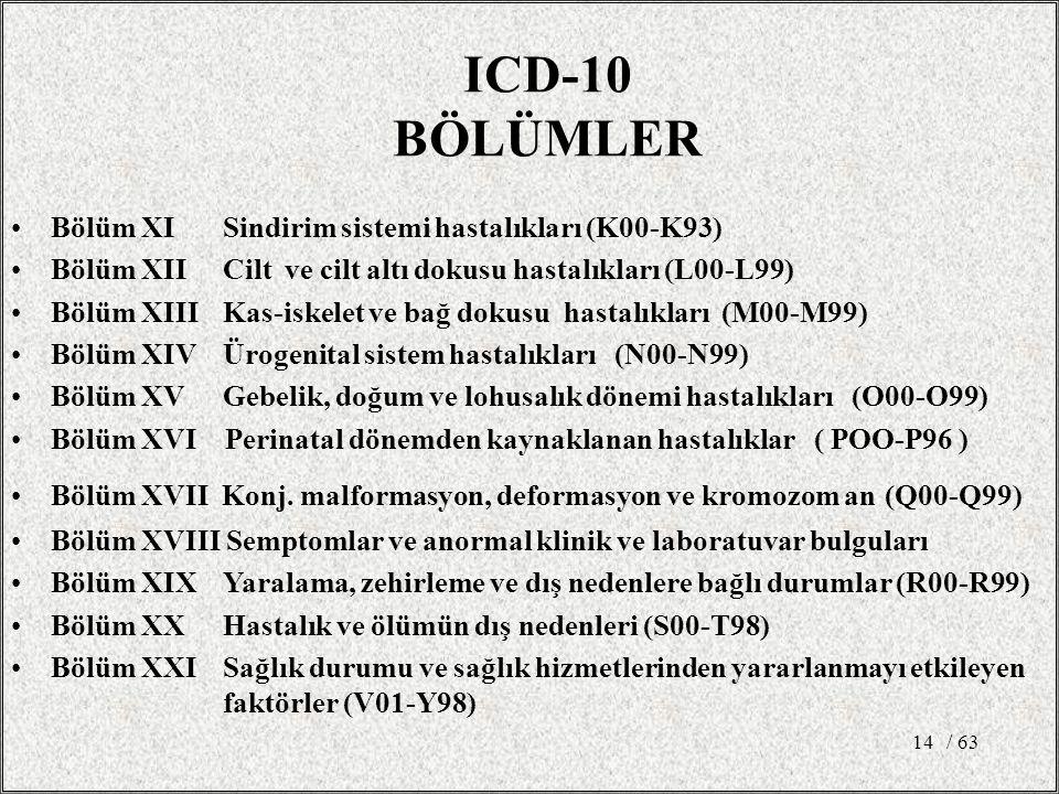 ICD-10 BÖLÜMLER Bölüm XI Sindirim sistemi hastalıkları (K00-K93)