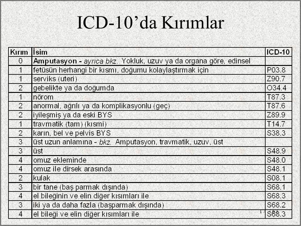 ICD-10'da Kırımlar / 63