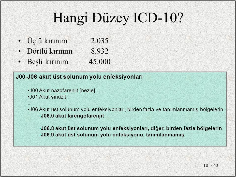 Hangi Düzey ICD-10 Üçlü kırınım 2.035 Dörtlü kırınım 8.932