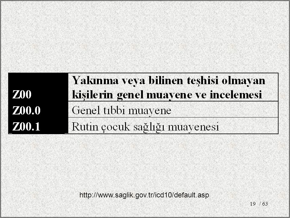 http://www.saglik.gov.tr/icd10/default.asp / 63