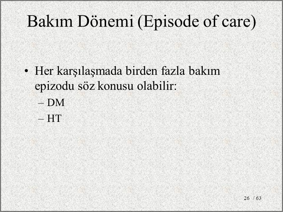 Bakım Dönemi (Episode of care)