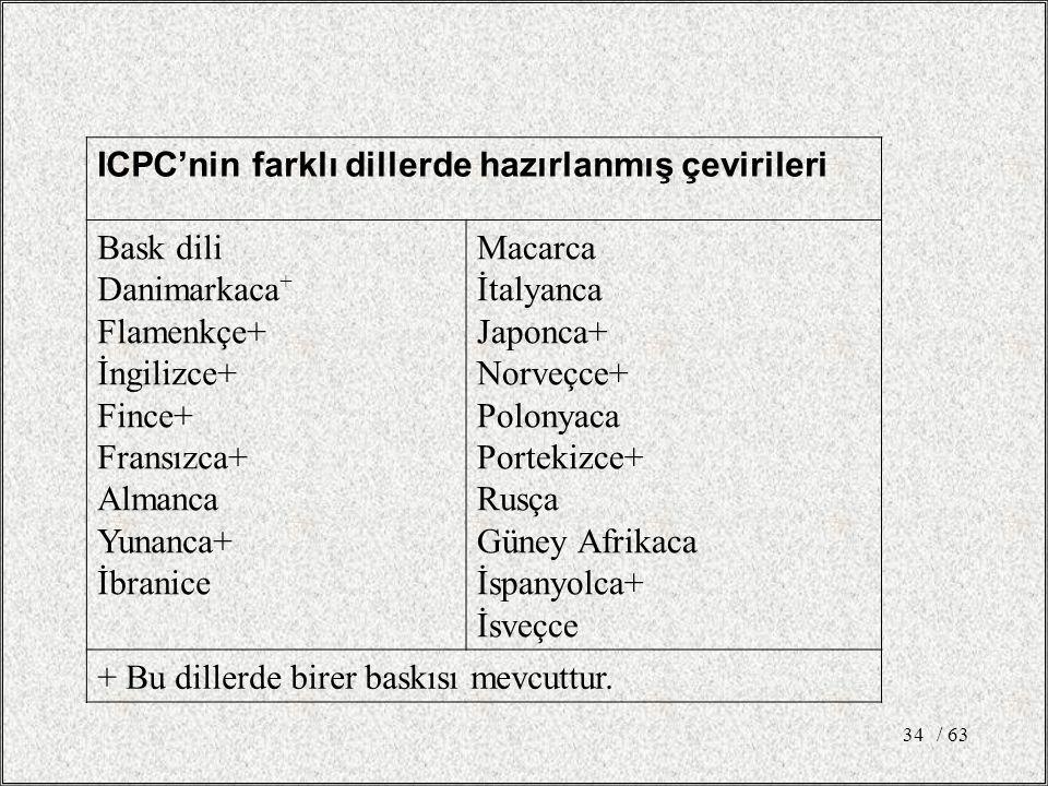 ICPC'nin farklı dillerde hazırlanmış çevirileri Bask dili Danimarkaca+