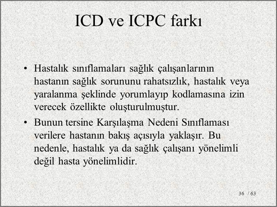 ICD ve ICPC farkı
