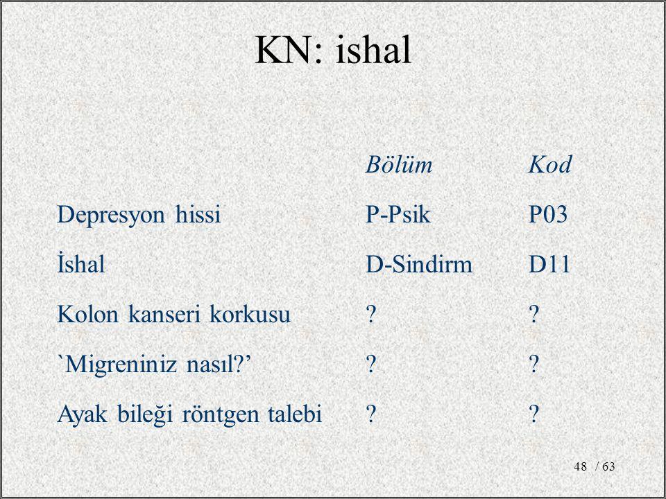 KN: ishal Bölüm Kod Depresyon hissi P-Psik P03 İshal D-Sindirm D11