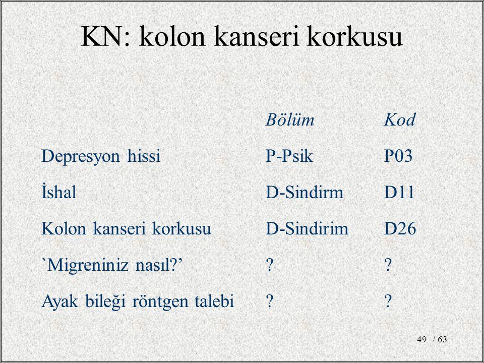 KN: kolon kanseri korkusu