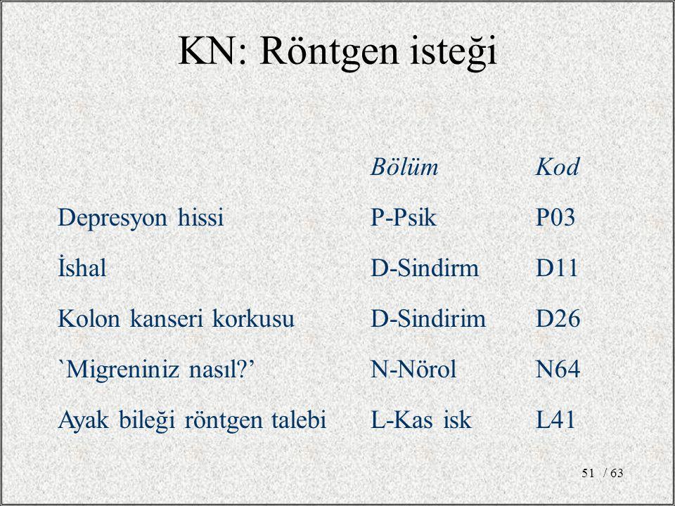 KN: Röntgen isteği Bölüm Kod Depresyon hissi P-Psik P03 İshal