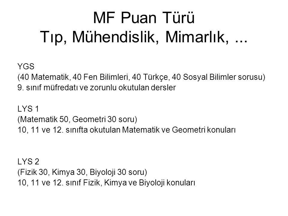 MF Puan Türü Tıp, Mühendislik, Mimarlık, ...