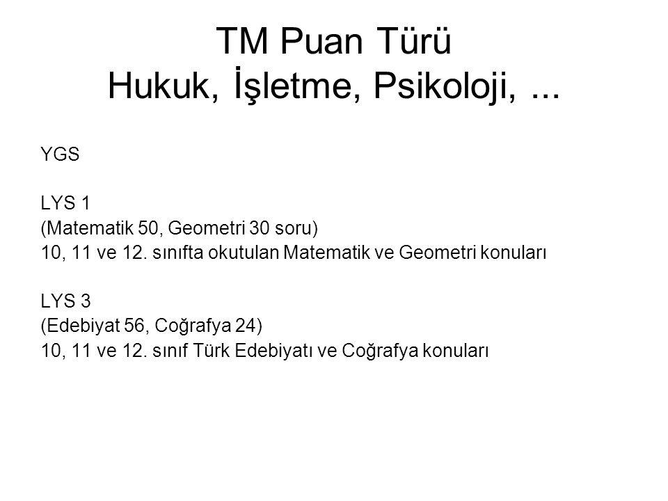 TM Puan Türü Hukuk, İşletme, Psikoloji, ...
