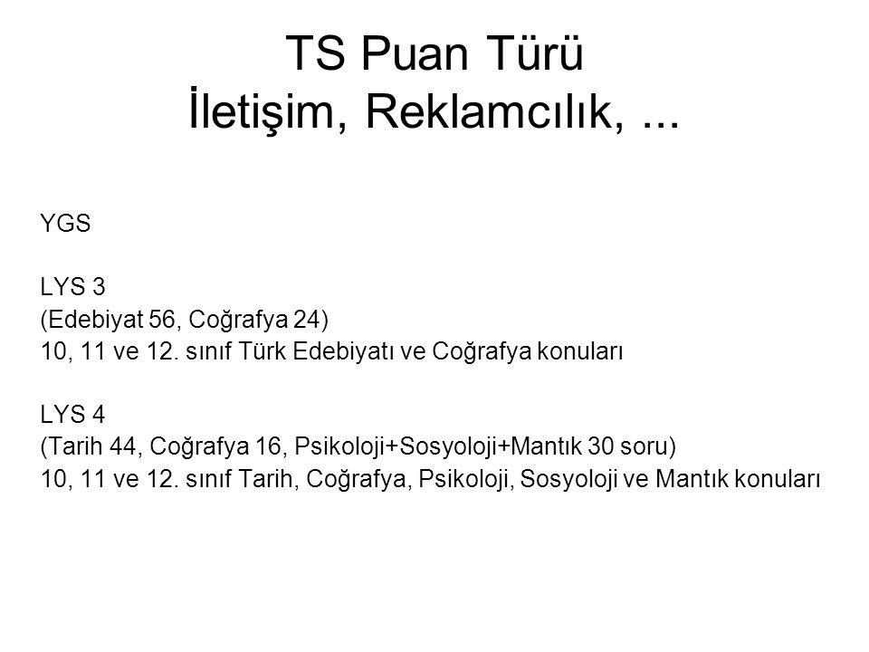 TS Puan Türü İletişim, Reklamcılık, ...