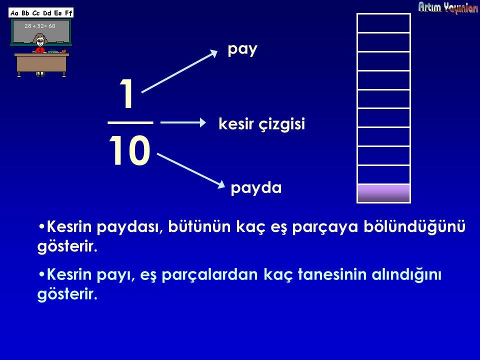 1 1 10 10 pay kesir çizgisi payda