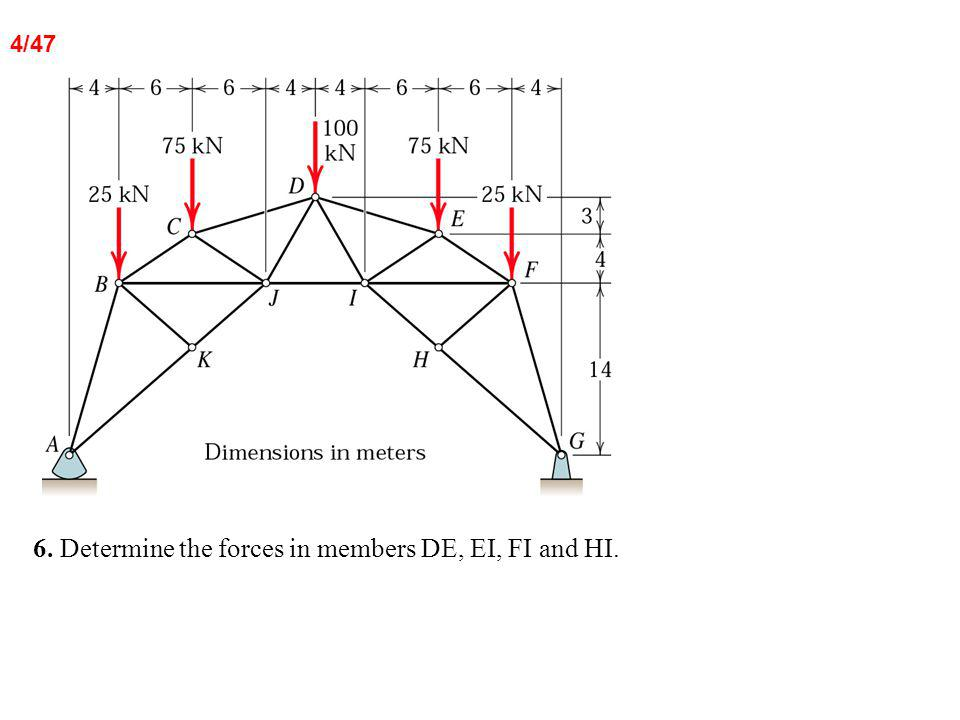 6. Determine the forces in members DE, EI, FI and HI.