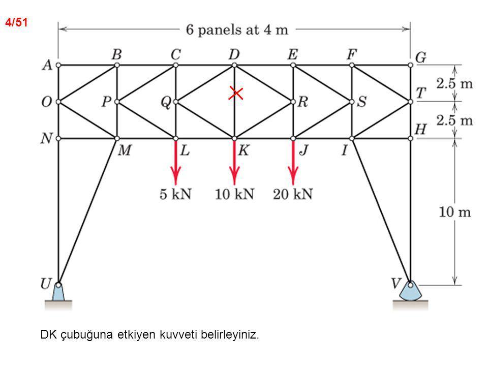 4/51 DK çubuğuna etkiyen kuvveti belirleyiniz.