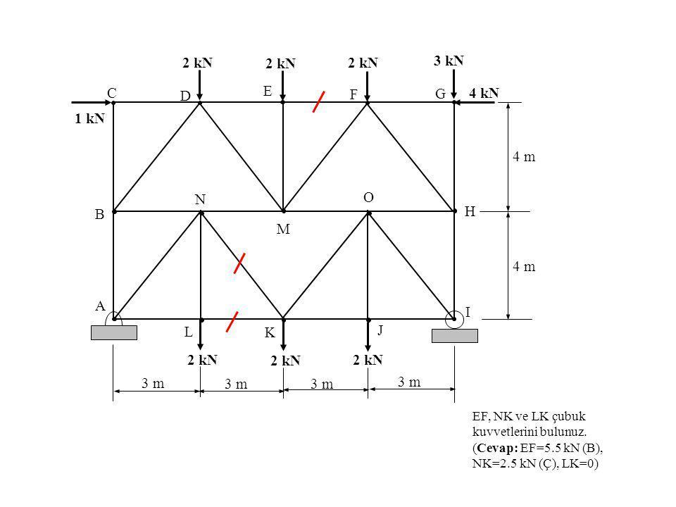 C B A D E F G H O L K J I N 1 kN 2 kN 3 kN 4 kN 4 m 3 m M