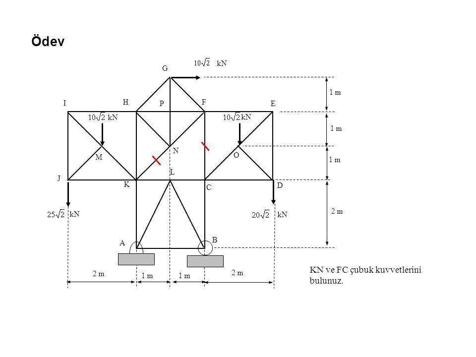 Ödev KN ve FC çubuk kuvvetlerini bulunuz. kN G 1 m I H P F E kN kN 1 m