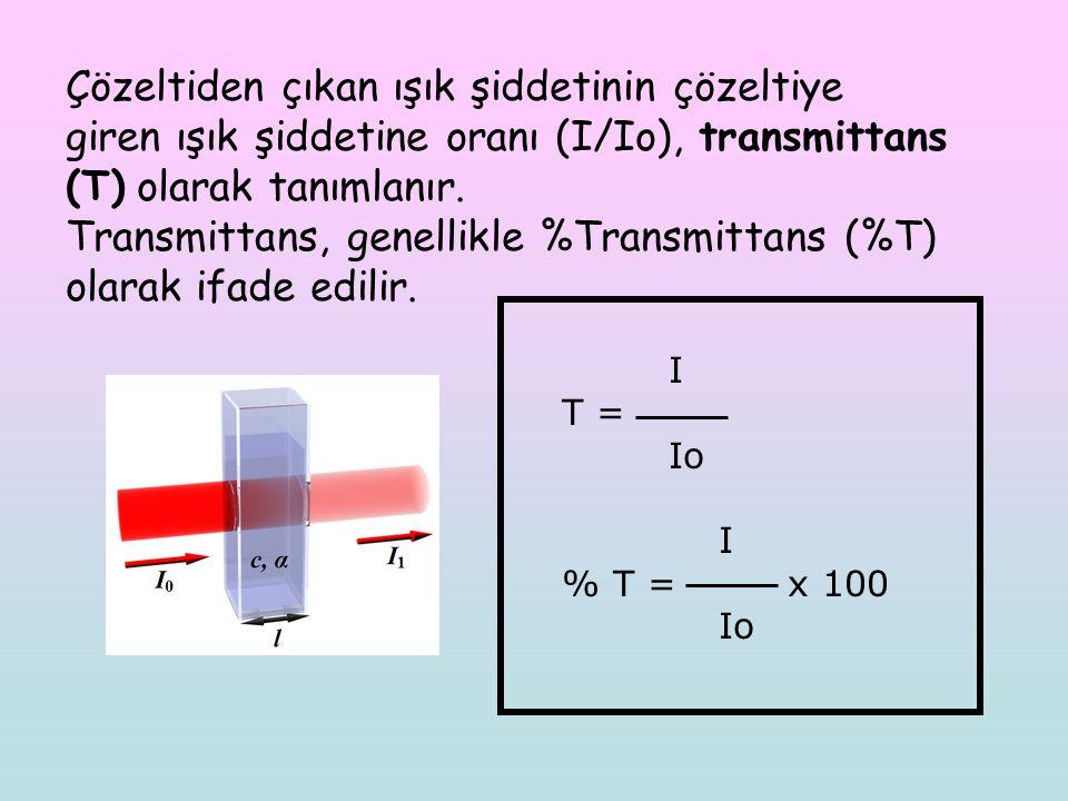 Transmittans, genellikle %Transmittans (%T) olarak ifade edilir.