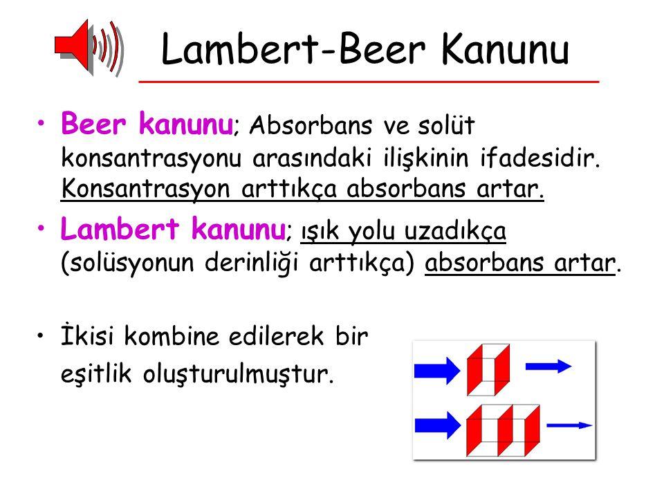 Lambert-Beer Kanunu Beer kanunu; Absorbans ve solüt konsantrasyonu arasındaki ilişkinin ifadesidir. Konsantrasyon arttıkça absorbans artar.