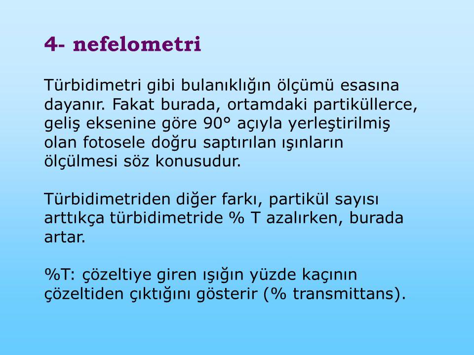 4- nefelometri