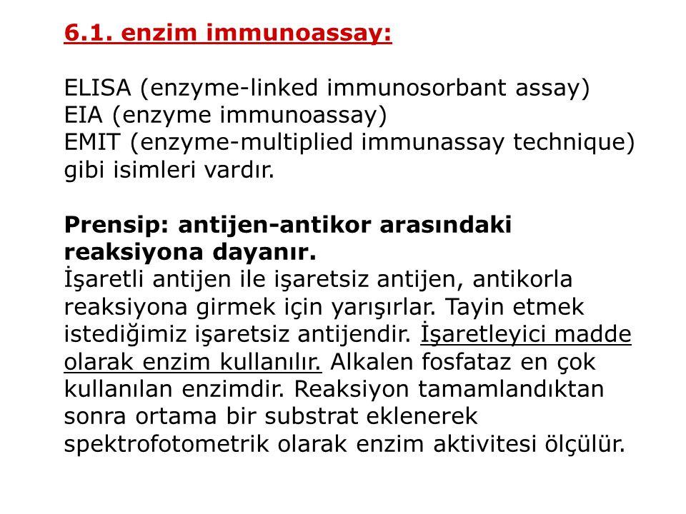 6.1. enzim immunoassay: ELISA (enzyme-linked immunosorbant assay) EIA (enzyme immunoassay) EMIT (enzyme-multiplied immunassay technique)