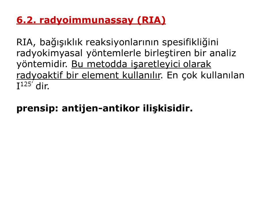 6.2. radyoimmunassay (RIA)