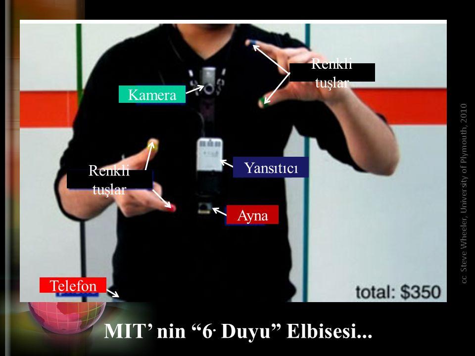MIT' nin 6. Duyu Elbisesi...