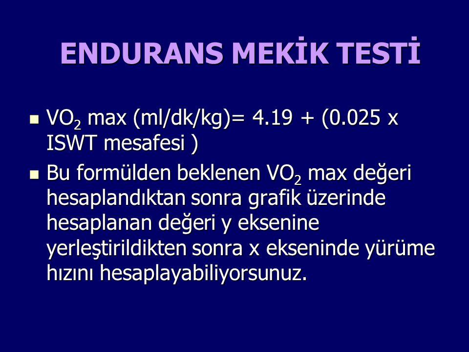 ENDURANS MEKİK TESTİ VO2 max (ml/dk/kg)= 4.19 + (0.025 x ISWT mesafesi )