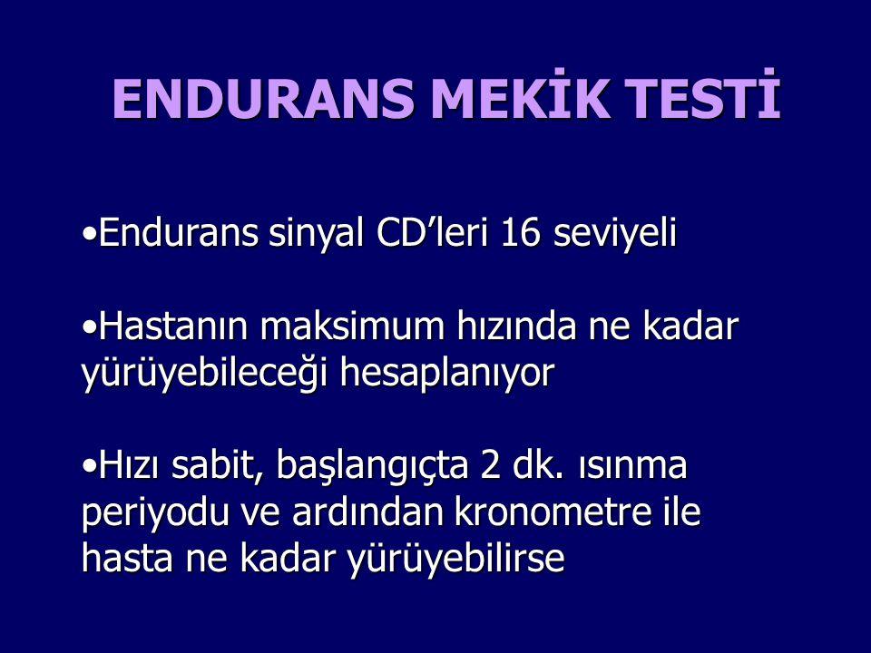 ENDURANS MEKİK TESTİ Endurans sinyal CD'leri 16 seviyeli