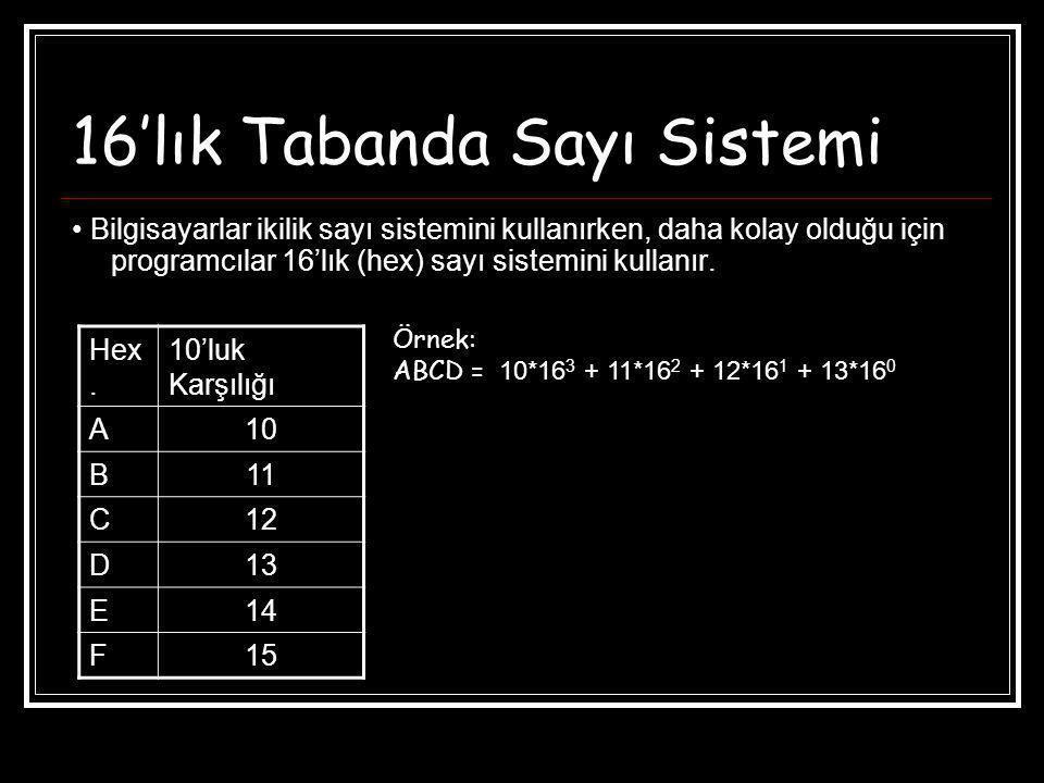 16'lık Tabanda Sayı Sistemi
