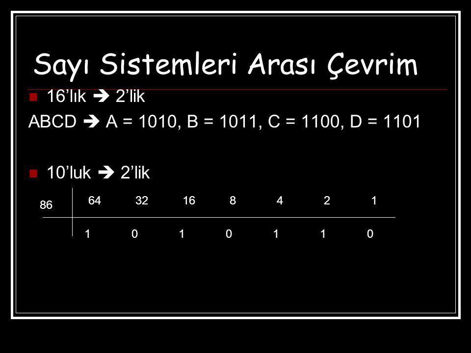 Sayı Sistemleri Arası Çevrim