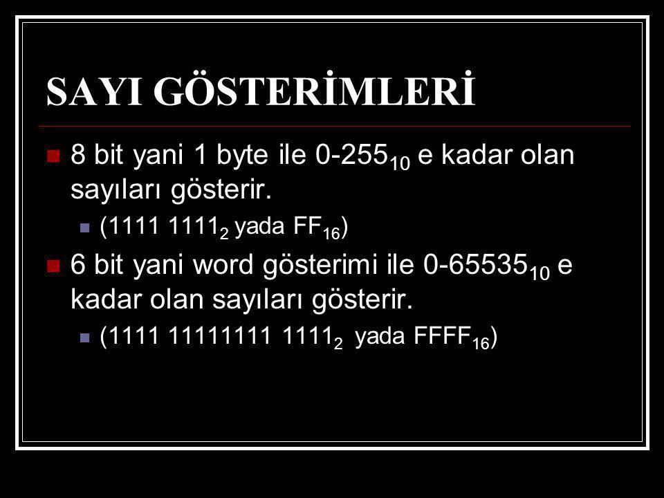 SAYI GÖSTERİMLERİ 8 bit yani 1 byte ile 0-25510 e kadar olan sayıları gösterir. (1111 11112 yada FF16)