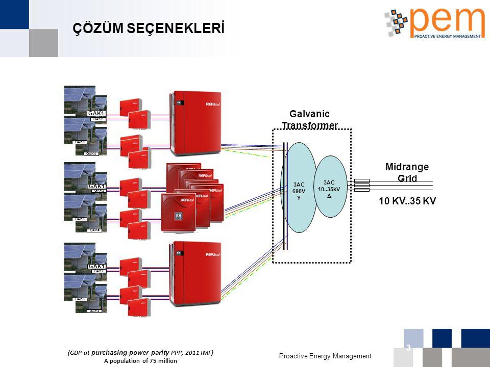 ÇÖZÜM SEÇENEKLERİ 16th Biggest Economy in 011 Galvanic Transformer