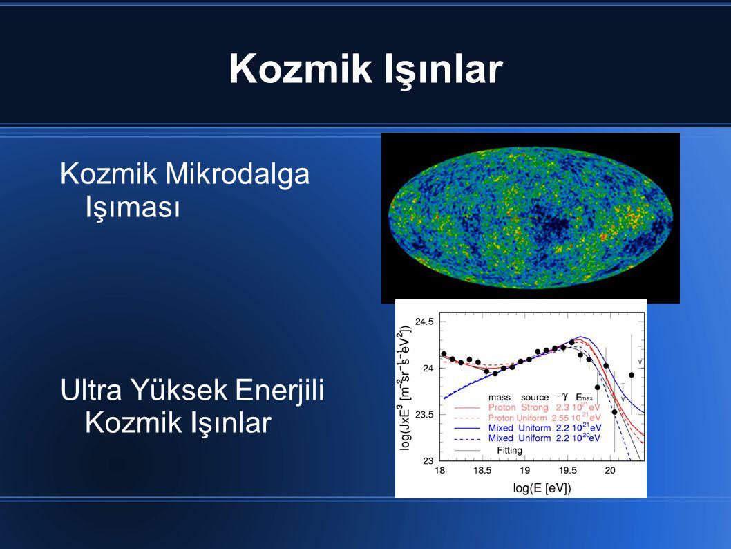 Kozmik Işınlar Kozmik Mikrodalga Işıması