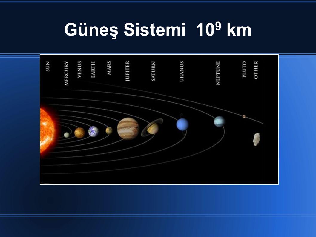 Güneş Sistemi 109 km