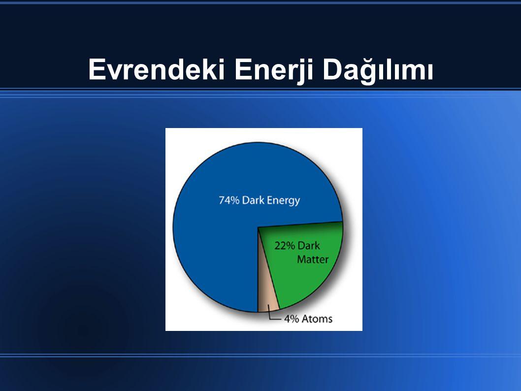 Evrendeki Enerji Dağılımı
