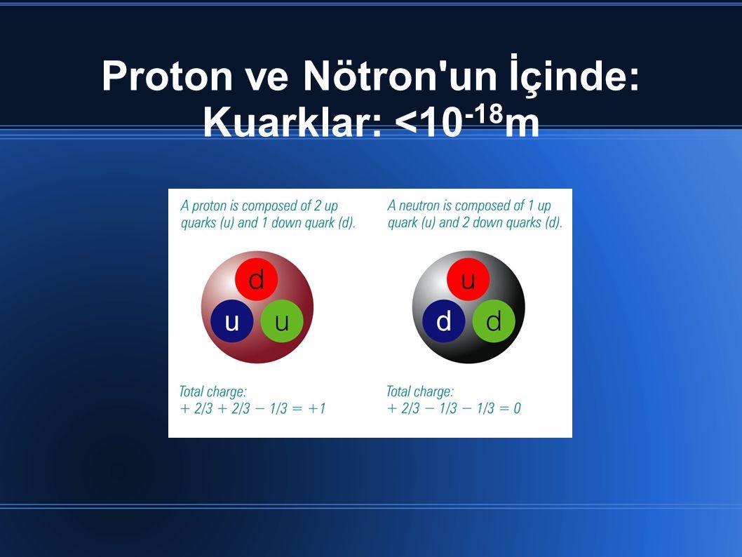 Proton ve Nötron un İçinde: Kuarklar: <10-18m