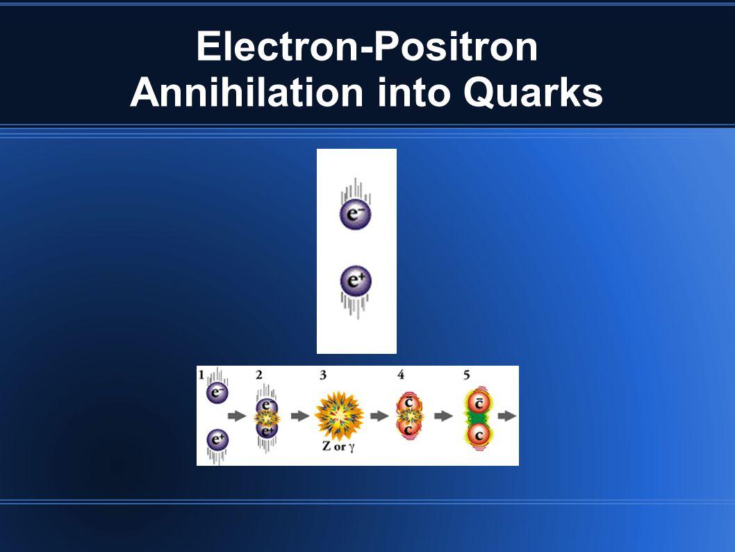 Electron-Positron Annihilation into Quarks
