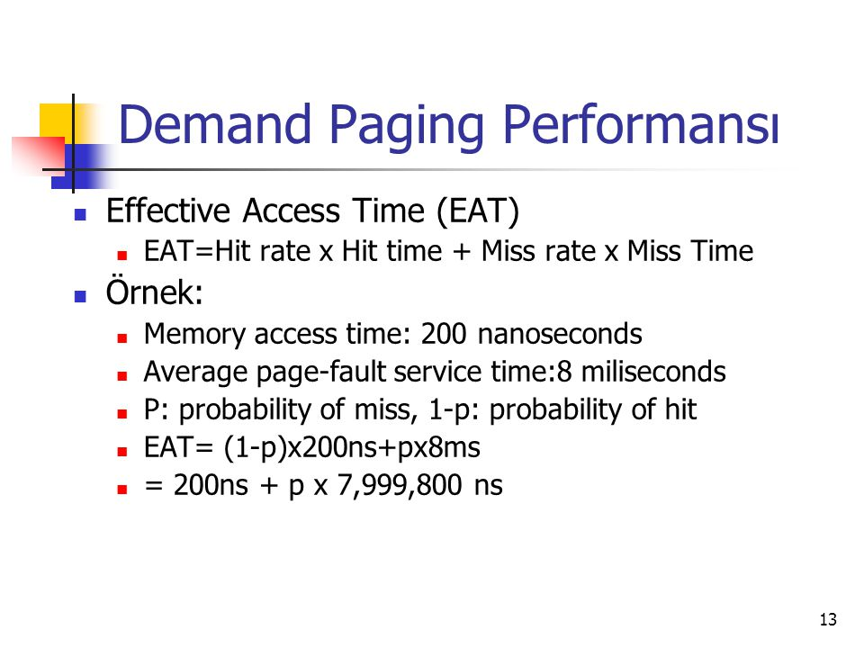 Demand Paging Performansı