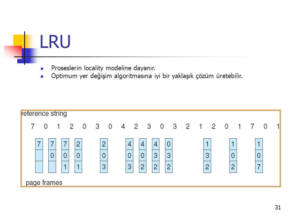 LRU Proseslerin locality modeline dayanır.