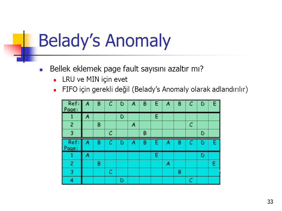 Belady's Anomaly Bellek eklemek page fault sayısını azaltır mı