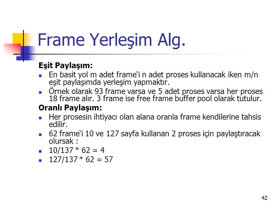 Frame Yerleşim Alg. Eşit Paylaşım: