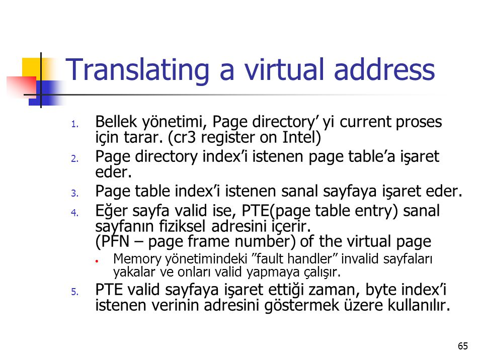 Translating a virtual address