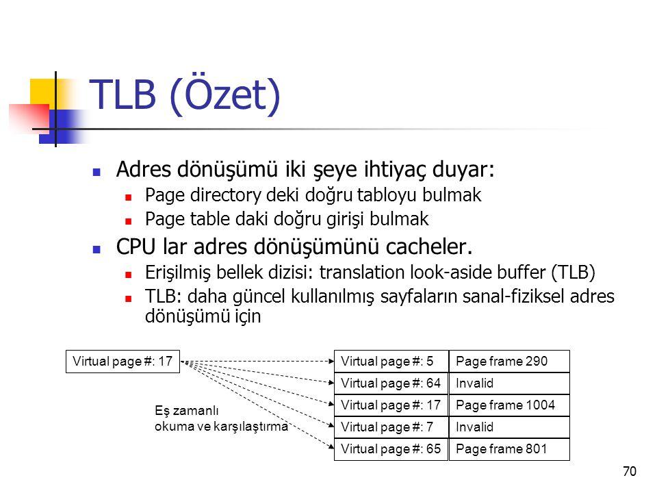 TLB (Özet) Adres dönüşümü iki şeye ihtiyaç duyar: