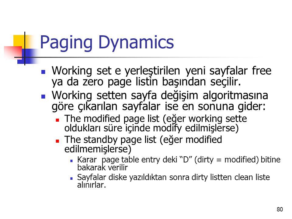 Paging Dynamics Working set e yerleştirilen yeni sayfalar free ya da zero page listin başından seçilir.