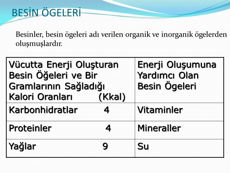 BESİN ÖGELERİ Besinler, besin ögeleri adı verilen organik ve inorganik ögelerden oluşmuşlardır.