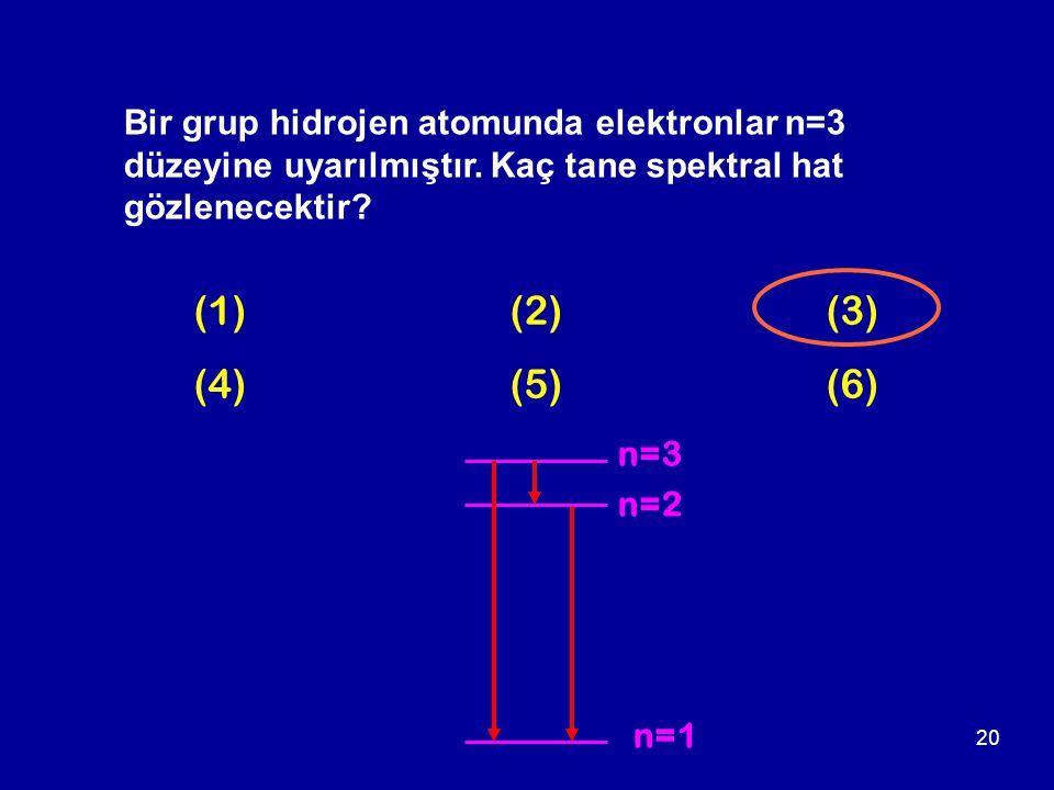 Bir grup hidrojen atomunda elektronlar n=3 düzeyine uyarılmıştır