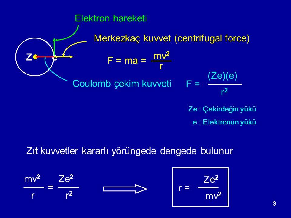 Merkezkaç kuvvet (centrifugal force)