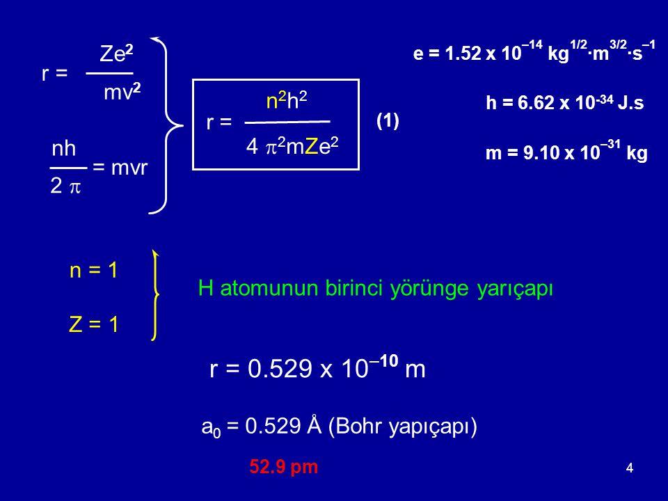 r = 0.529 x 10–10 m Ze2 r = mv2 n2h2 r = nh 4 2mZe2 = mvr 2  n = 1